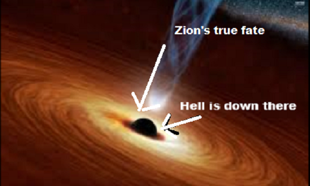 Black hole ~ Hell is down there