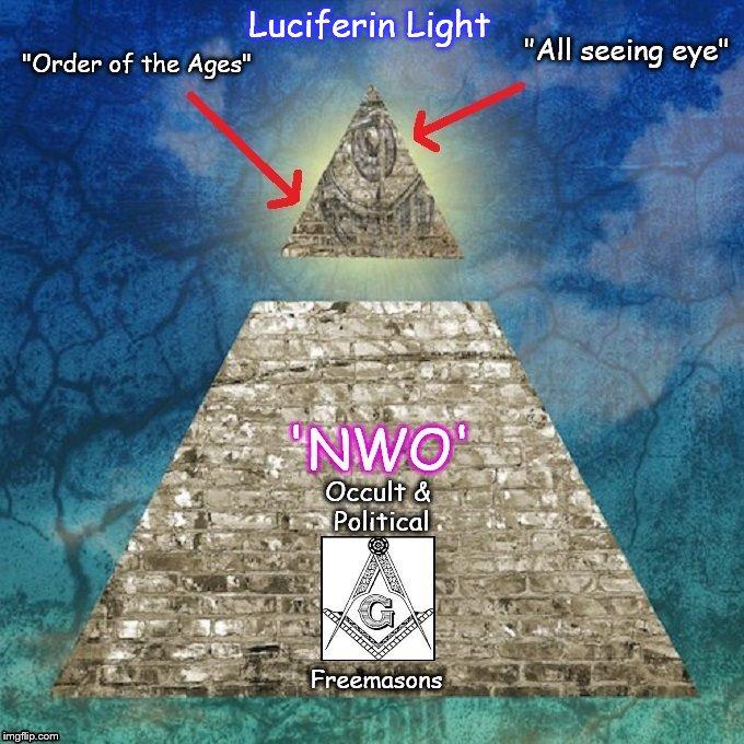 NWO Pyramid Masonic Luciferin