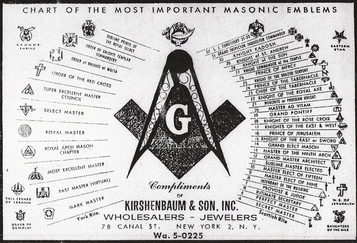 masonic_emblem_chart