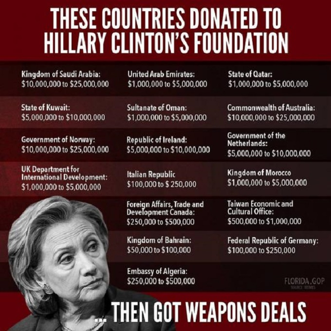 Hillary's weapons deals