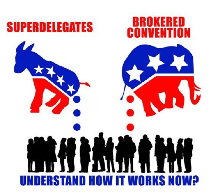 Superdelegates brokered convention