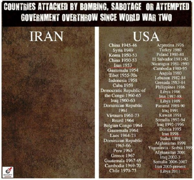 Iran USA Warmonger