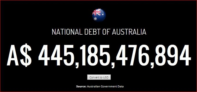 National debt of Australia 680