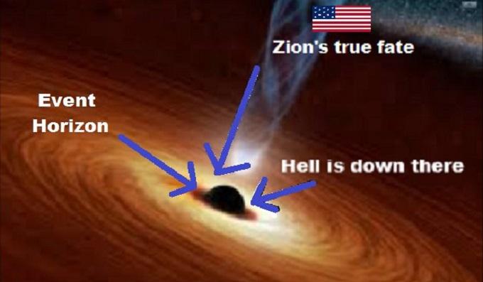Zion's true fate