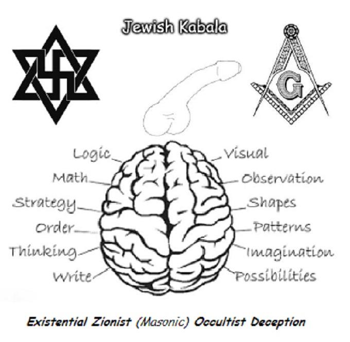 Jewish Kabala Mason Zion Nazi