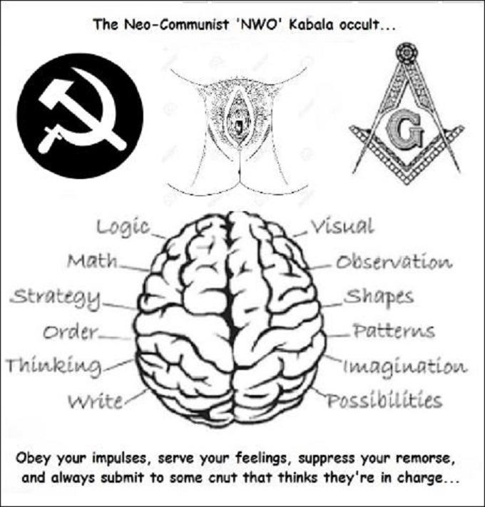 The Neo-Communist NWO Kabala