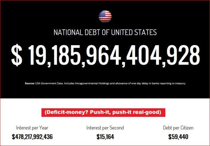 US Fed Debt (2)