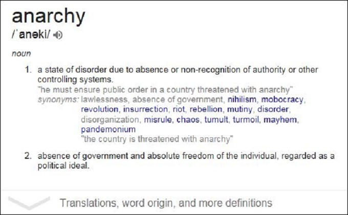 Anarchy meaning