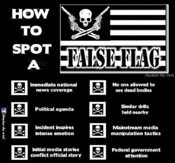 How to spot a false flag