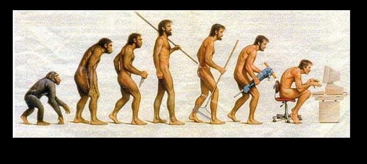 Evolution man to computer