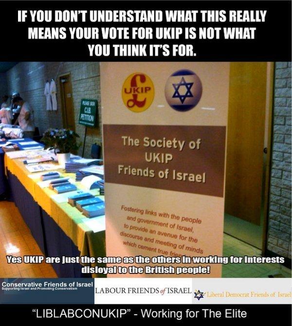 UKIP Friends of Israel