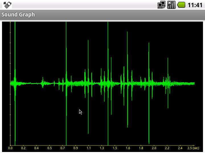 sound-graph-better
