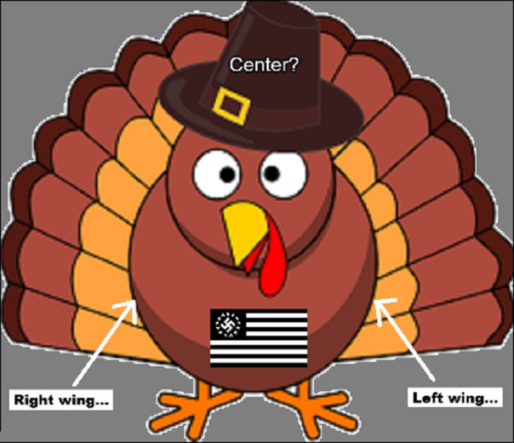 american-nazi-turkey