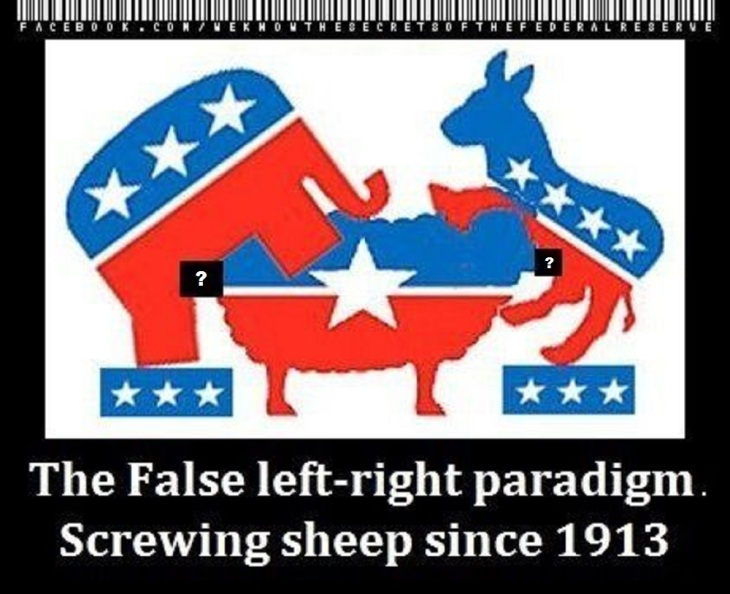 The false left versus right dichotomy ~ Screwing sheep since 1913