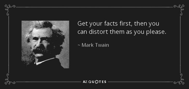 quote-get-your-facts-first-then-you-can-distort-them-as-you-please-mark-twain-29-85-87